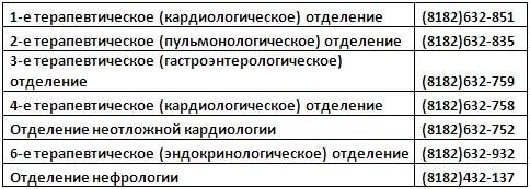 ул. Суворова, д.1 - Терапия