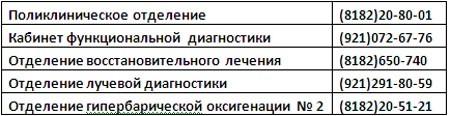 Поликлиника первой ГКБ Архангельска