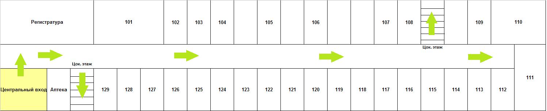 Схема кабинетов ГП 1 Липецка