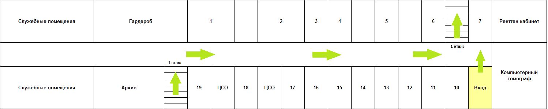 Цоколь 1 ГП Липецка Схема