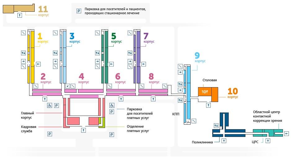 Схема корпусов Новосибирской областной больницы