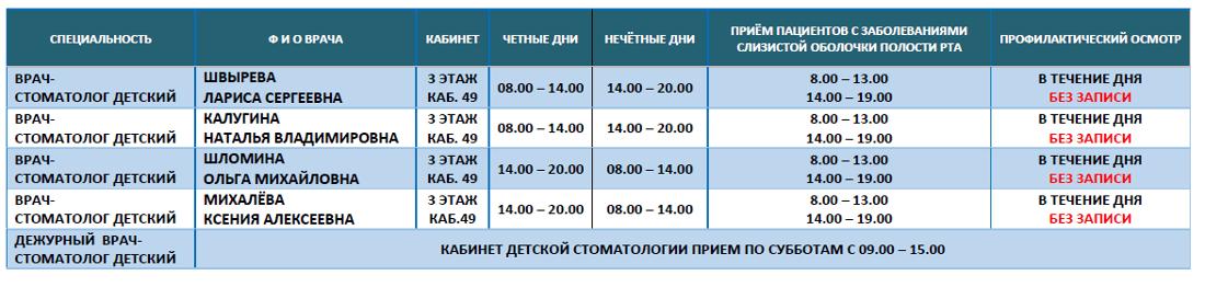 Расписание стоматологи
