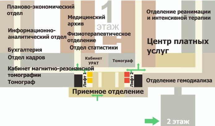 1 этаж окб