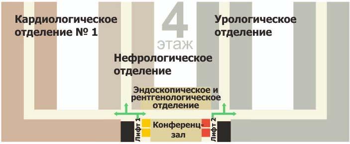 4 этаж Ярославской ОКБ