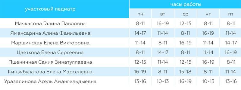расписание педиатров-2
